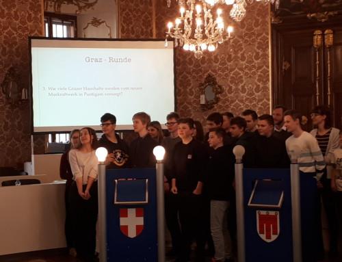 Teilnahme am Quiz Politische Bildung-Europaquiz 2020